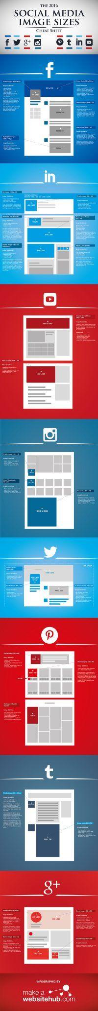 2016 Шпаргалка по размерам графических элементов в социальных сетях [инфографика]