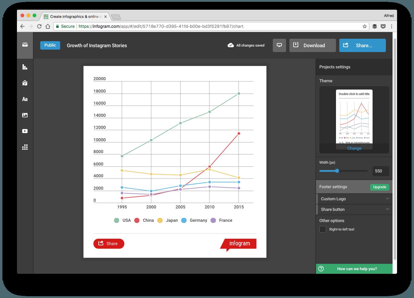 Infographic creator tool