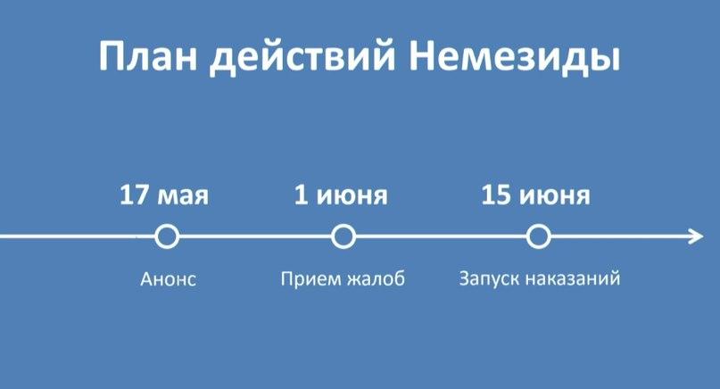 Немезида ВКонтакте накажет воров контента Об этом сообщает Рамблер. Далее: https://news.rambler.ru/other/39874973/?utm_content=rnews&utm_medium=read_more&utm_source=copylink