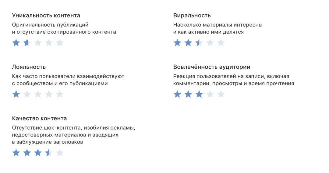 «ВКонтакте» обновит раздел статистики и запустит новую рекламную платформу для авторов контента